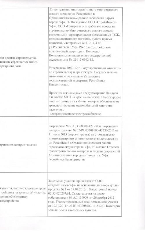 Проектная декларация строящегося объекта